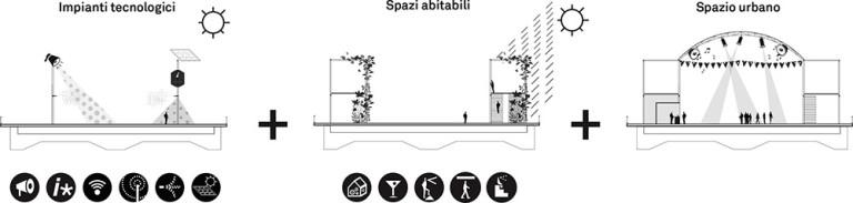 Davide Sala Architetto CAVALCAVIA BUSSA