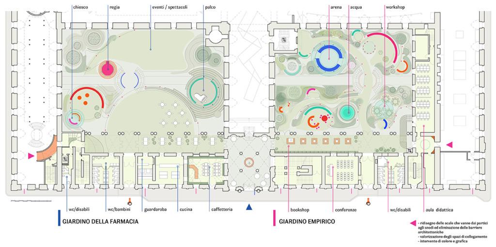 Davide Sala Architetto MUSEO SCIENZE NATURALI DI TORINO